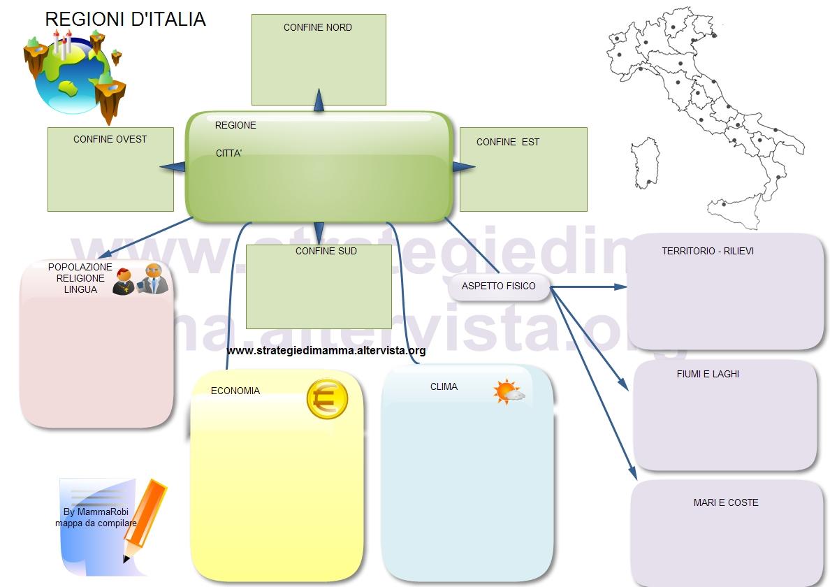 Souvent MAPPE MENTALI E MAPPE CONCETTUALI | Strategiedimamma AS18