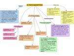 Mappa sui testi descrittivi realizzata con cmap