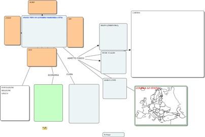 Mappa realizzata da Kugo con Cmap