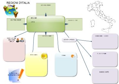 Mappa realizzata da MammaRobi con Edraw
