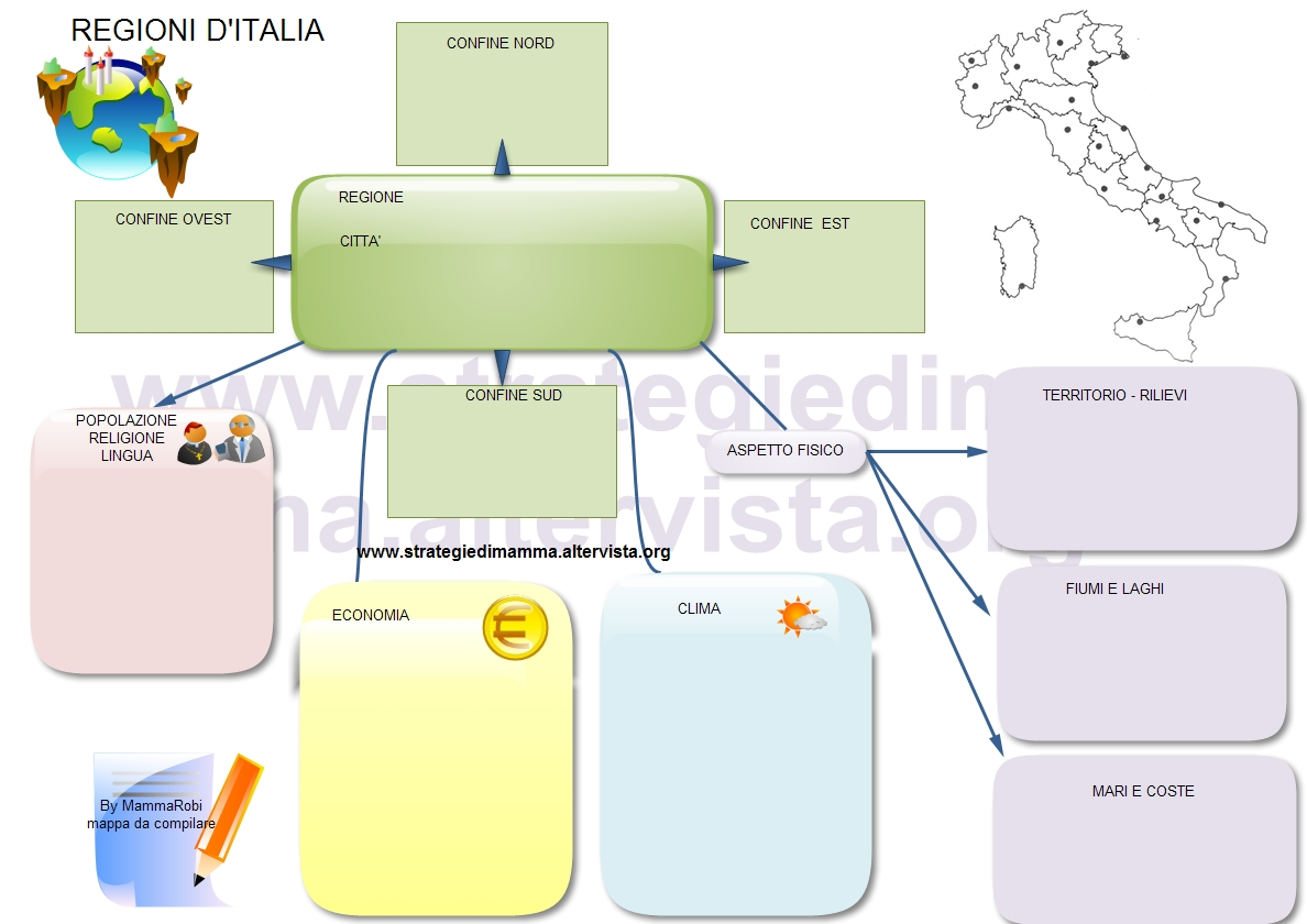 Molto MAPPE MENTALI E MAPPE CONCETTUALI | Strategiedimamma UG88
